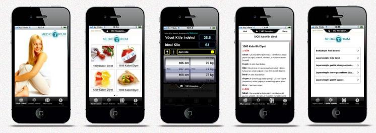 iFit Diyet iPhone Uygulaması